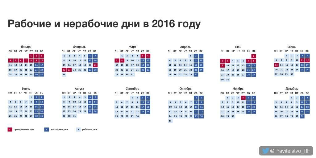 Авторевю календарь новинок 2017
